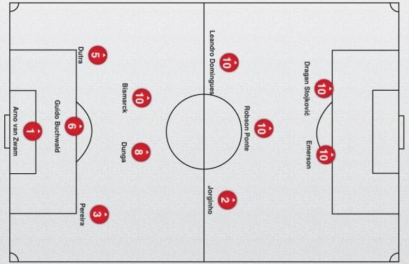 J.League Foreign Best XI Based on Formation (3-5-2): van Zwam (Jubilo Iwata); Dutra (Yokohama F-Marinos), Buchwald (Urawa Red Diamonds), Pereira (Verdy Kawasaki); Bismarck (Verdy Kawasaki/Kashima Antlers); Dunga (Jubilo Iwata), Leandro Domingues (Kashiwa Reysol), Jorginho (Kashima Antlers), Robson Ponte (Urawa Red Diamonds); Stojkovic (Nagoya Grampus), Emerson (Urawa Red Diamonds)